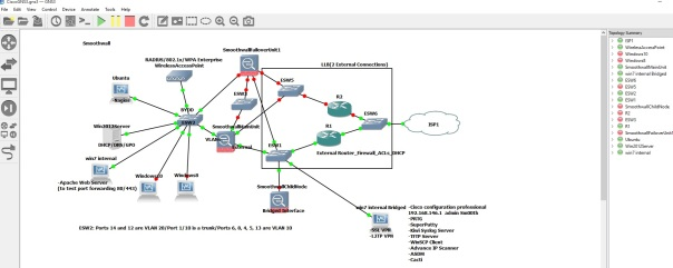 gns3network