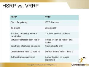 ccnp-switch-vrrp-1